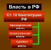 Органы власти в Верхнебаканском